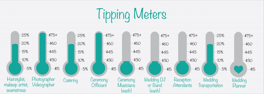 How Much To Tip Wedding Vendors.What To Tip Your Wedding Vendors Hitch Studio